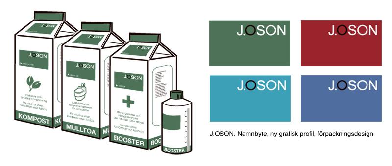Profilprogram/förpackningsdesign
